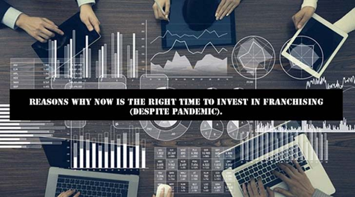 Invest in Franchising