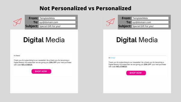 Personalized Email Market